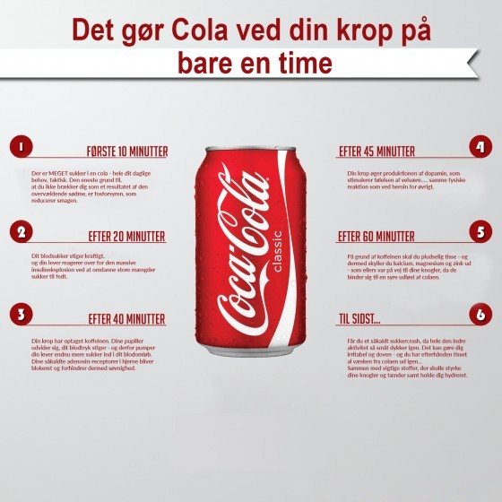 cola effekt på din krop